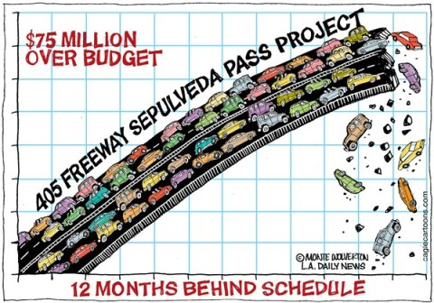 Wolverton - Cagle Cartoons - LOCAL-CA 405 freeway farce COLOR - English - Supulveda, Sepulveda Pass, 405, San Diego Freeway, 405 Freeway, Widening