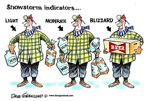 Dave Granlund - Politicalcartoons.com - Snowstorm indicators - English - Snow,blizzard,prepare,ready for snow,supplies,storm ready,food,shelter,heavy snow,weather,noreaster,milk,bread,beer , winter 2012
