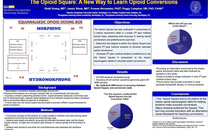 Opioid Square - 2016 CAPC