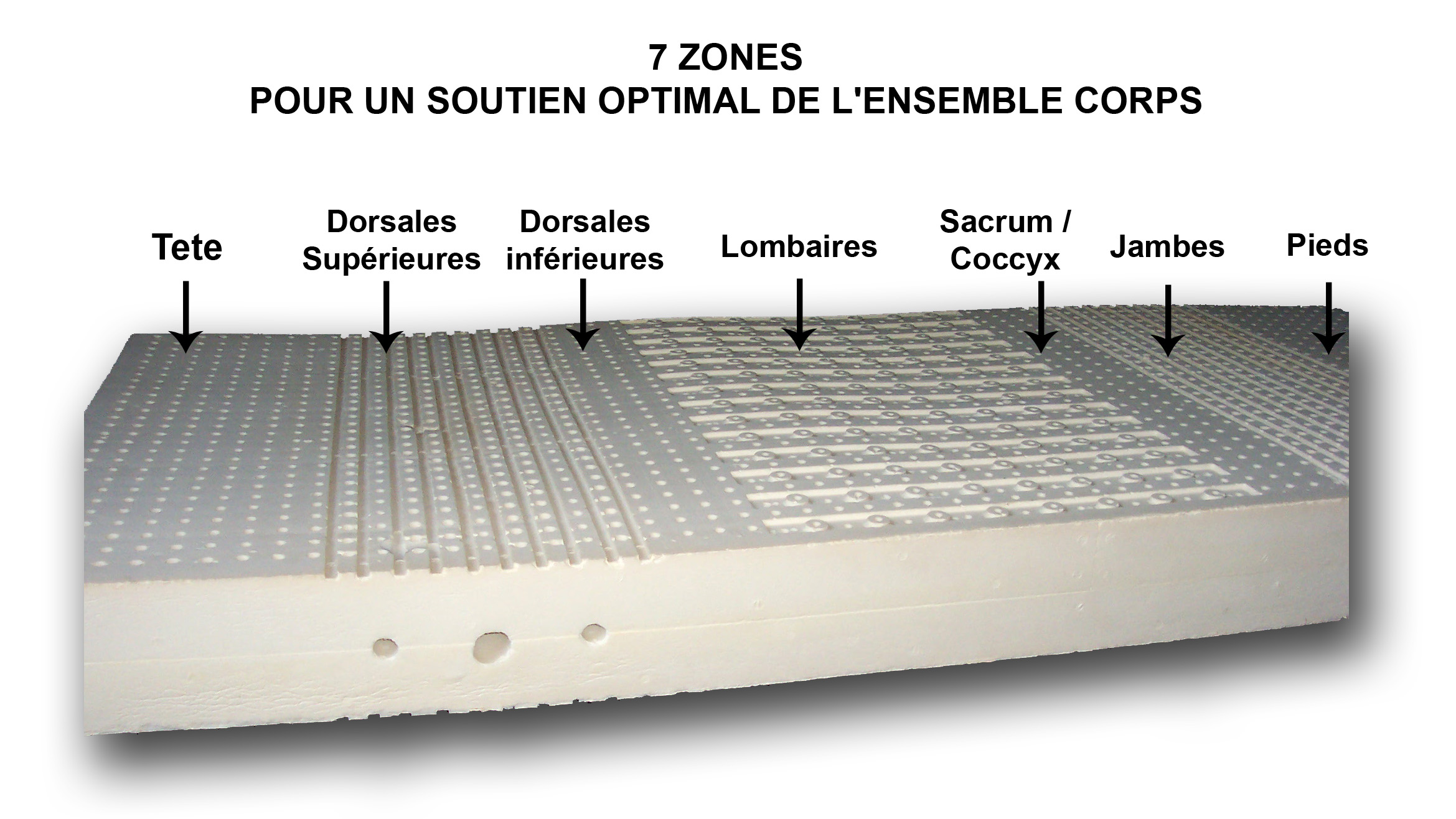 Matela Latex Matelas Latex Végétal Ergobio 7 Zones Latex Naturel