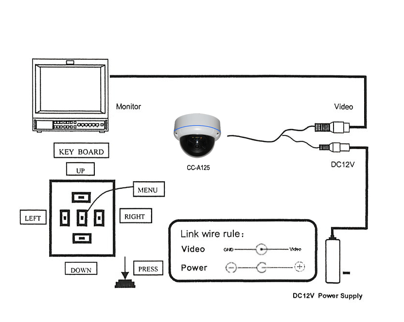conventional analog cctv system view diagram ip cctv system view