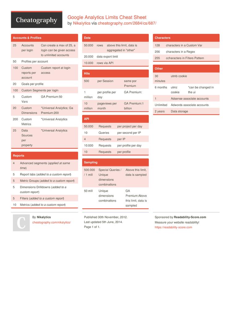 accounts sheet