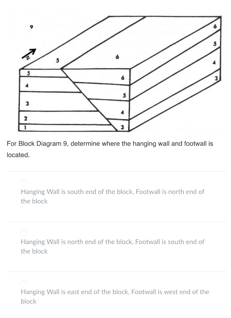 diagram math solver