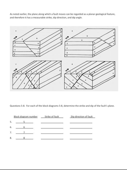 geology block diagram lab