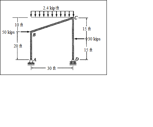 shear force bending moment diagram