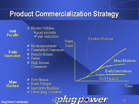 Product Commercialization Strategy