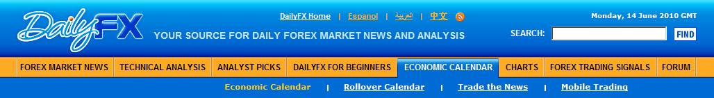 The DailyFX Economic Calendar - the importance of an economic calendar for day trading