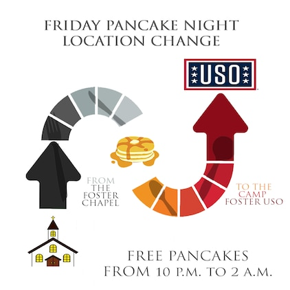 Pancake Night Location Change from Foster Chapel to USO Nov 17