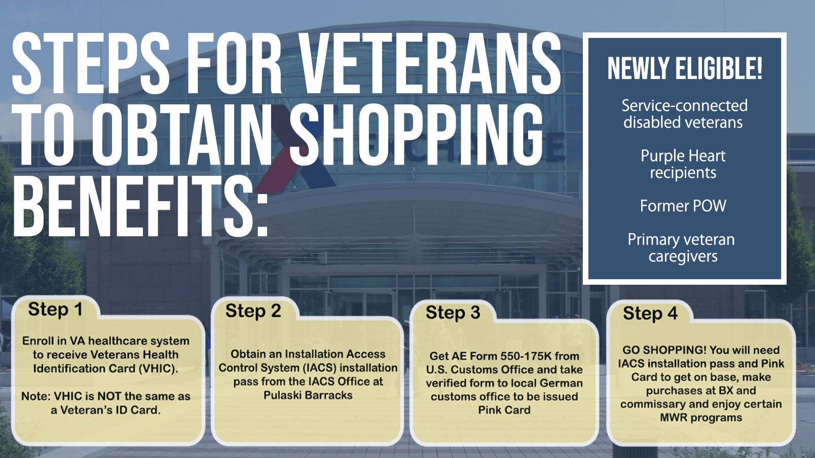 Team Effort Helps Expanded Shopping Privileges For Veterans In Kmc - Kmc Tax Payment Online
