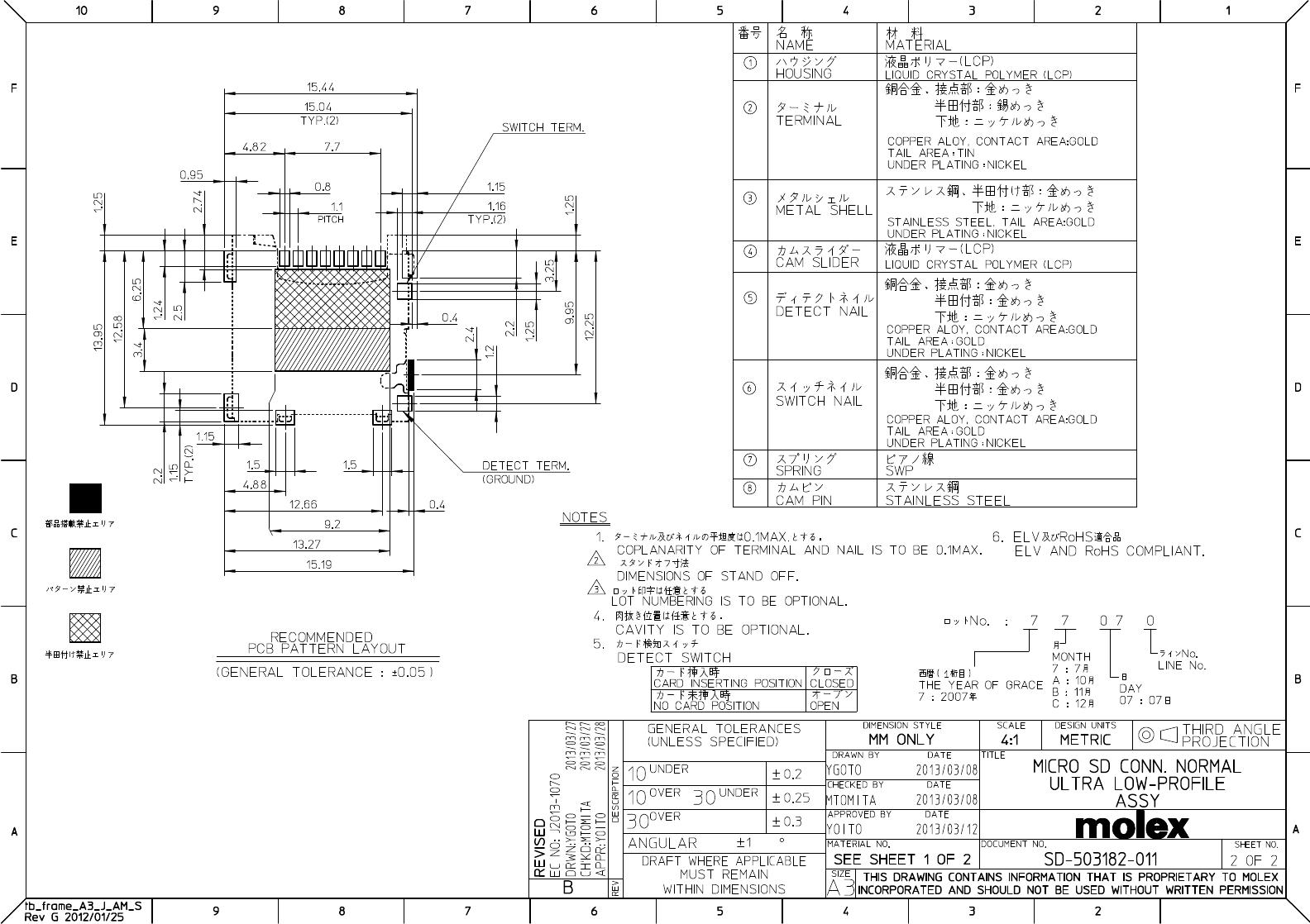 electronic circuit design australia
