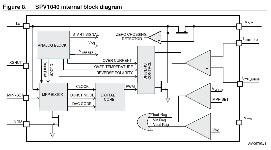 block diagram of wireless battery charger