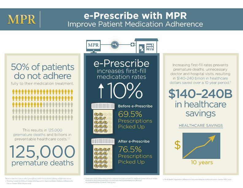 13 best Healthcare images on Pinterest Pharmacy, Infographics - pharmacy tech resume