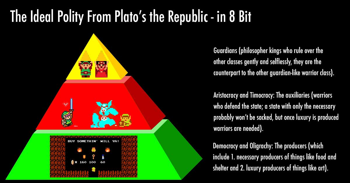 Plato\u0027s Republic Explained - Fact / Myth