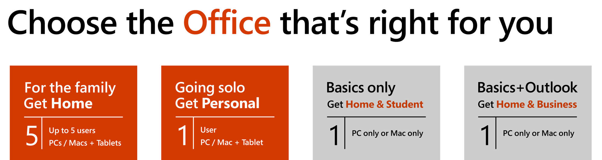 Office For Mac 2016 Microsoft Office Home Student 2016 For Mac Productivity