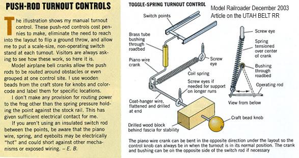 Tortoise switch machine installation Model Railroad Hobbyist magazine