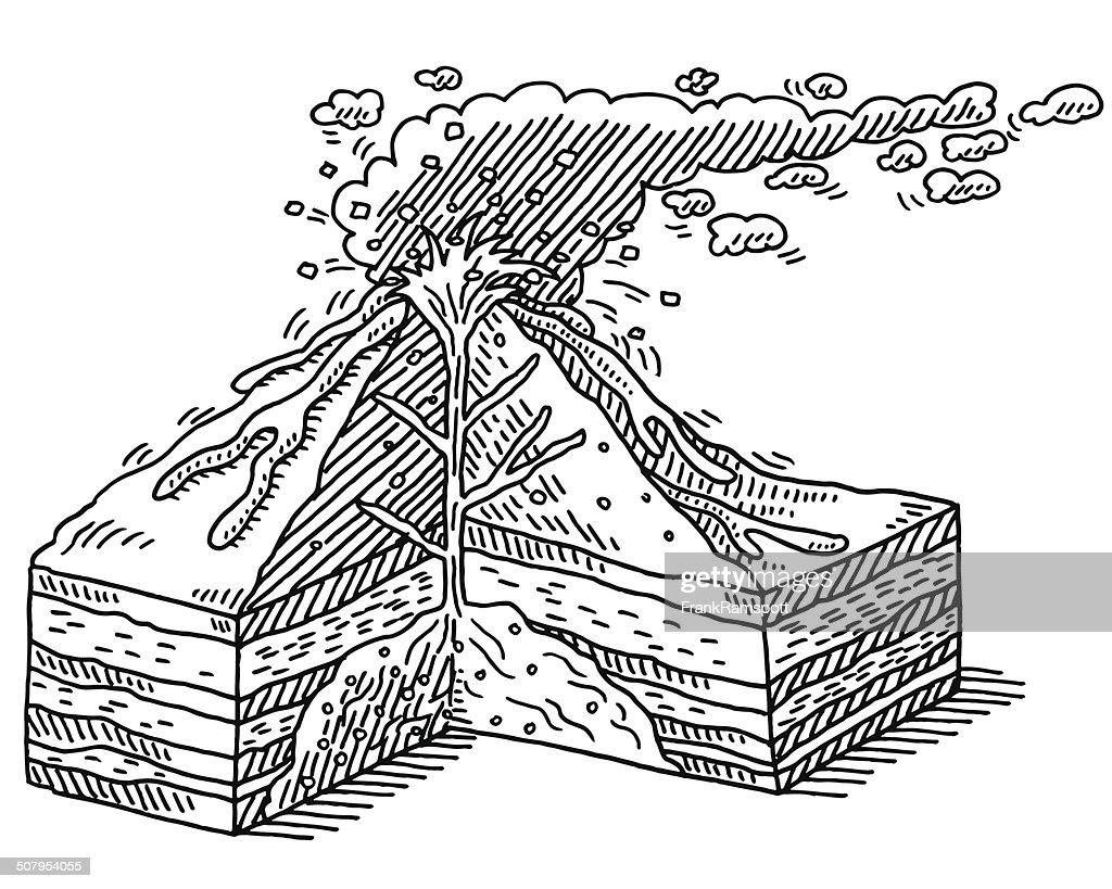 fissure volcano diagram fissure eruption of volcanoes