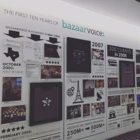History wall... - Bazaarvoice Office Photo | Glassdoor.co.uk