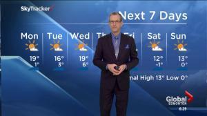 Edmonton Weather Forecast: April 19