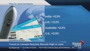 Overseas trips to Canada at a record