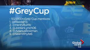 Social media use during Grey Cup