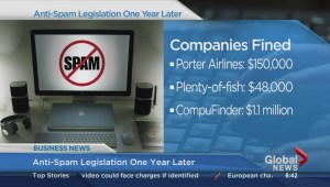 BIV: Anti-spam legislation a year later