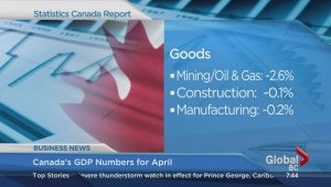 BIV: Canada's GDP numbers for April
