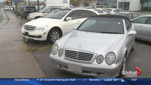 Zero percent finance deals on new cars