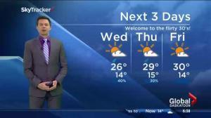 Saskatoon weather outlook – June 24