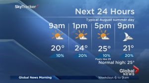 Global News Morning weather forecast: Thursday, August 17