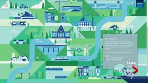 Edmonton budget: Interactive tool