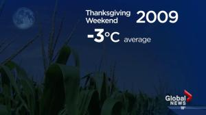 Thanksgiving long weekend weather in the Capital Region