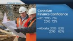 BIV: Canadian financial confidence