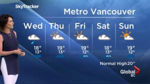 BC Evening Weather Forecast: Sep 6