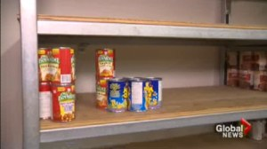Food banks in need