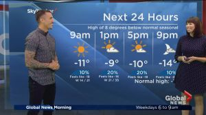 Global News Morning weather forecast: Friday, Friday, March 3
