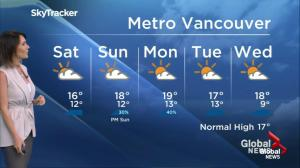 BC Evening Weather Forecast: Sep 23