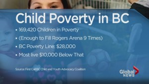 Heartbreaking stories of child poverty in BC