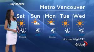 BC Evening Weather Forecast: Aug 19