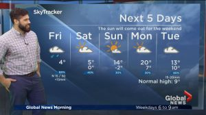 Global News Morning weather forecast: Friday, April 7