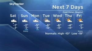 Saskatoon weather outlook: record breaking heat comes to an end