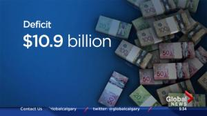 Alberta's historic deficit levels