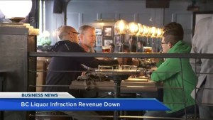 BIV: BC liquor infraction revenue down
