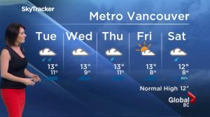 BC Evening Weather Forecast: Oct 24