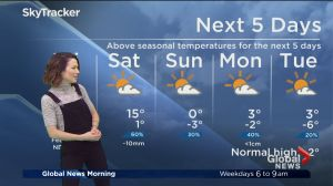 Global News Morning weather forecast: Friday, February 24