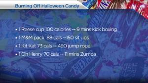 How much exercise to burn off fun-size Halloween candy bars