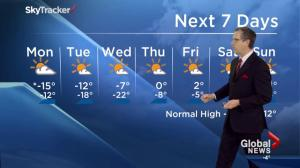 Edmonton Weather Forecast: March 1