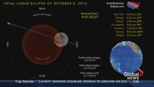 Total lunar eclipse tonight