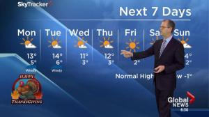 Edmonton Weather Forecast: October 11