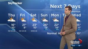 Edmonton weather forecast: June 21