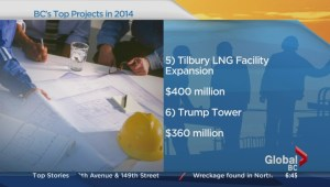 BIV: B.C.'s biggest construction projects